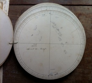 paper disc with handwritten notations of sunspots