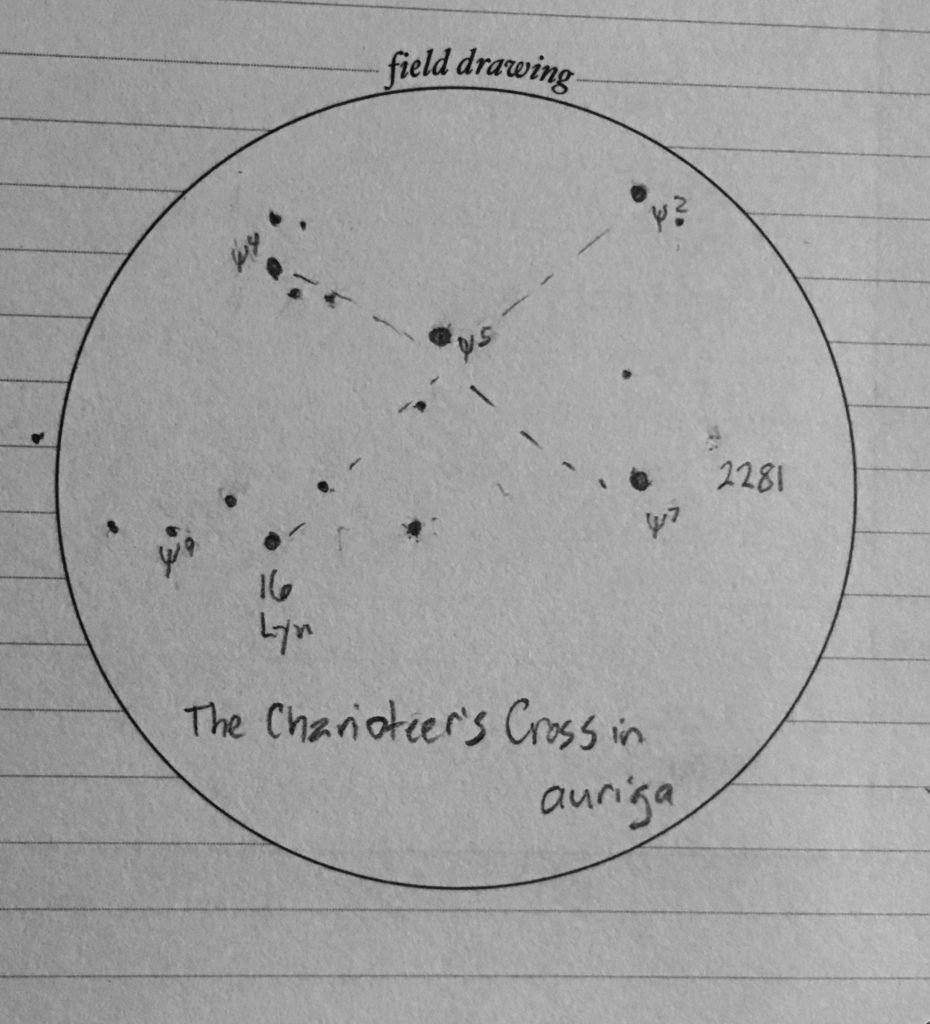 Sketch of Charioteer's Cross asterism